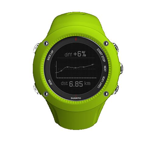 Suunto Abit 3 peak GPS - Teljesítményoptimalizálás